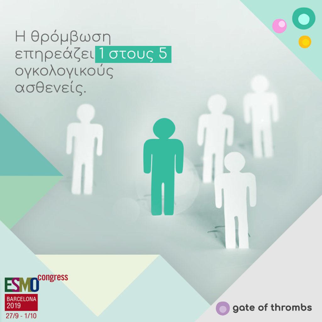 1 στους 5 ογκολογικούς ασθενείς θα αναπτύξει θρόμβωση