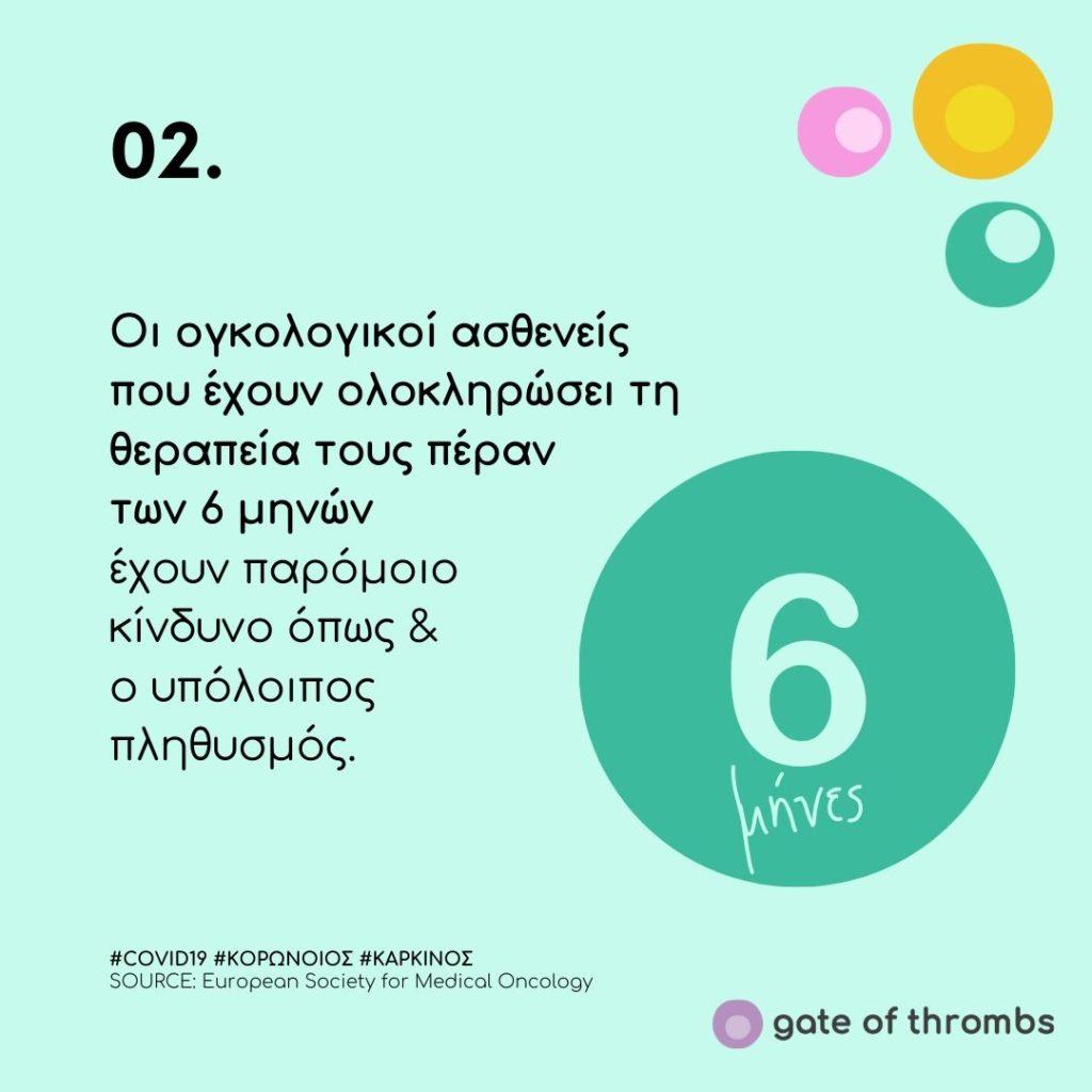 Τι πρέπει να προσέχουν οι ογκολογικοί ασθενείς σε σχέση με τον κορωνοϊό;